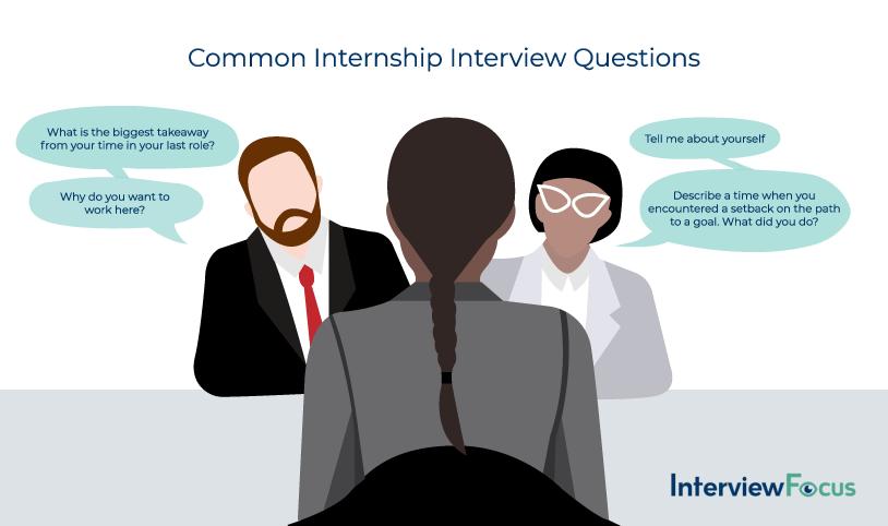 common internship interview questions