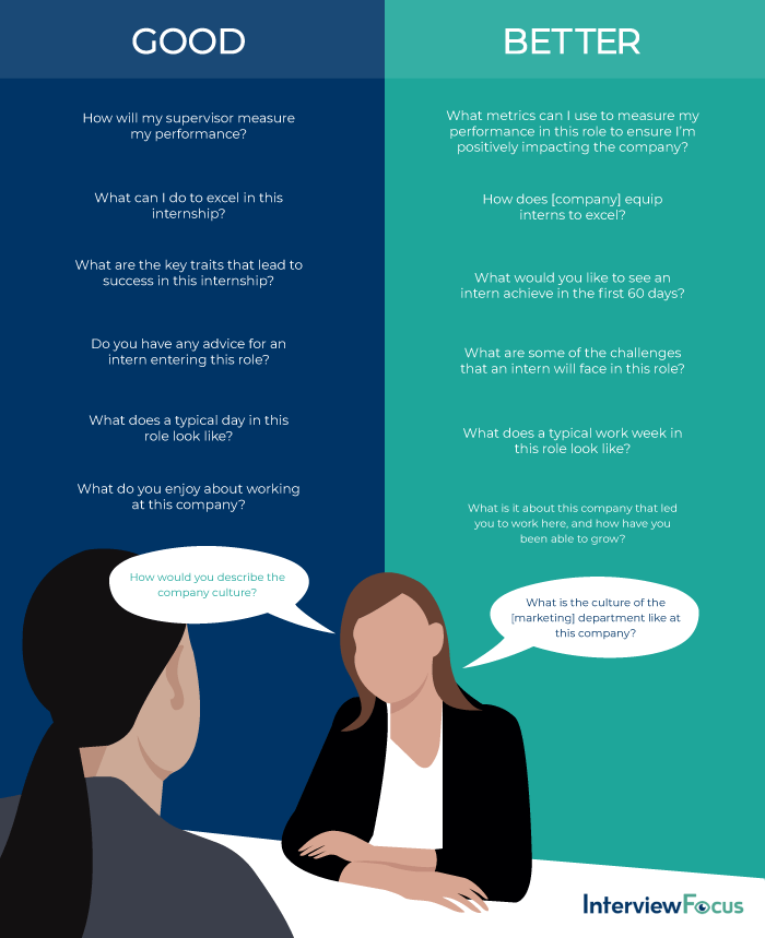 questions to ask in an internship interview